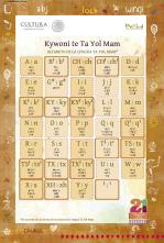 alfabeto mam