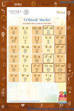 alfabeto mocho'