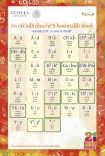 alfabeto tének