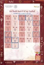 alfabeto tseltal