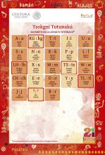 alfabeto totonaco